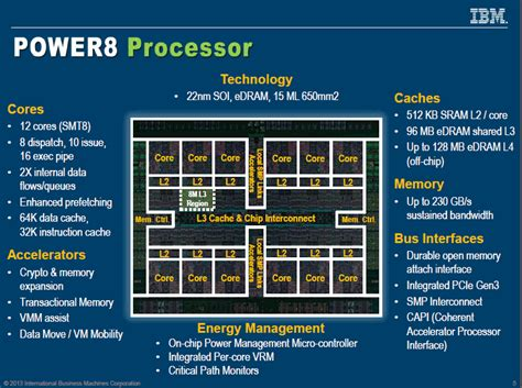 IBM Power8 Processor Detailed - Features 22nm Design With