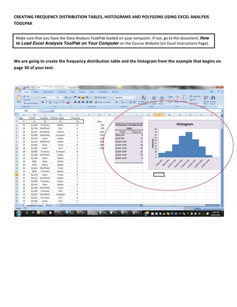 Creating frequency distribution table, histograms and
