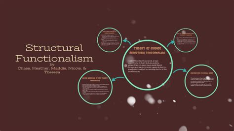 Structural Functionalism by Theresa Davis on Prezi