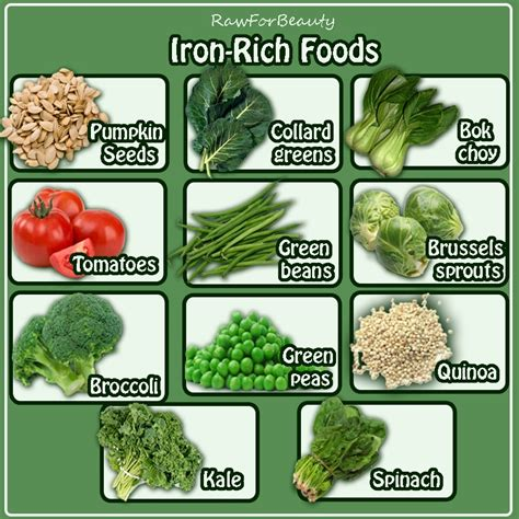 Anemia in Pregnancy - Healing Foods for the Anemia Diet
