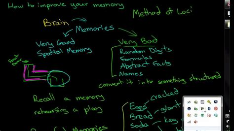 How to Improve Your Memory - Introduction to Method of