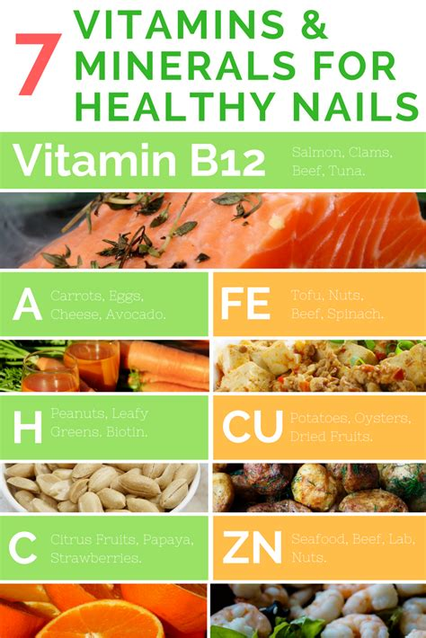 7 Vitamins and Minerals for Healthy Nails (Grow Healthier