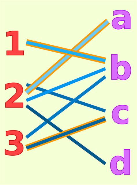 Maximum matching in the bipartite graph