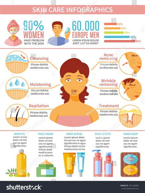 Skin Care Infographic Set With Women And Men Skin