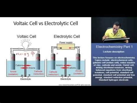 MCAT: Electrochemistry –Voltaic Cell, Electrolytic Cell