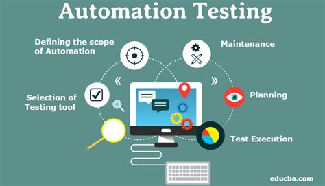 Automation Testing | How Automation Testing is Carried Out?
