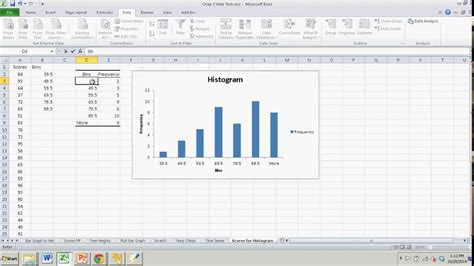 Creating a Histogram with Excel - Using the Analysis
